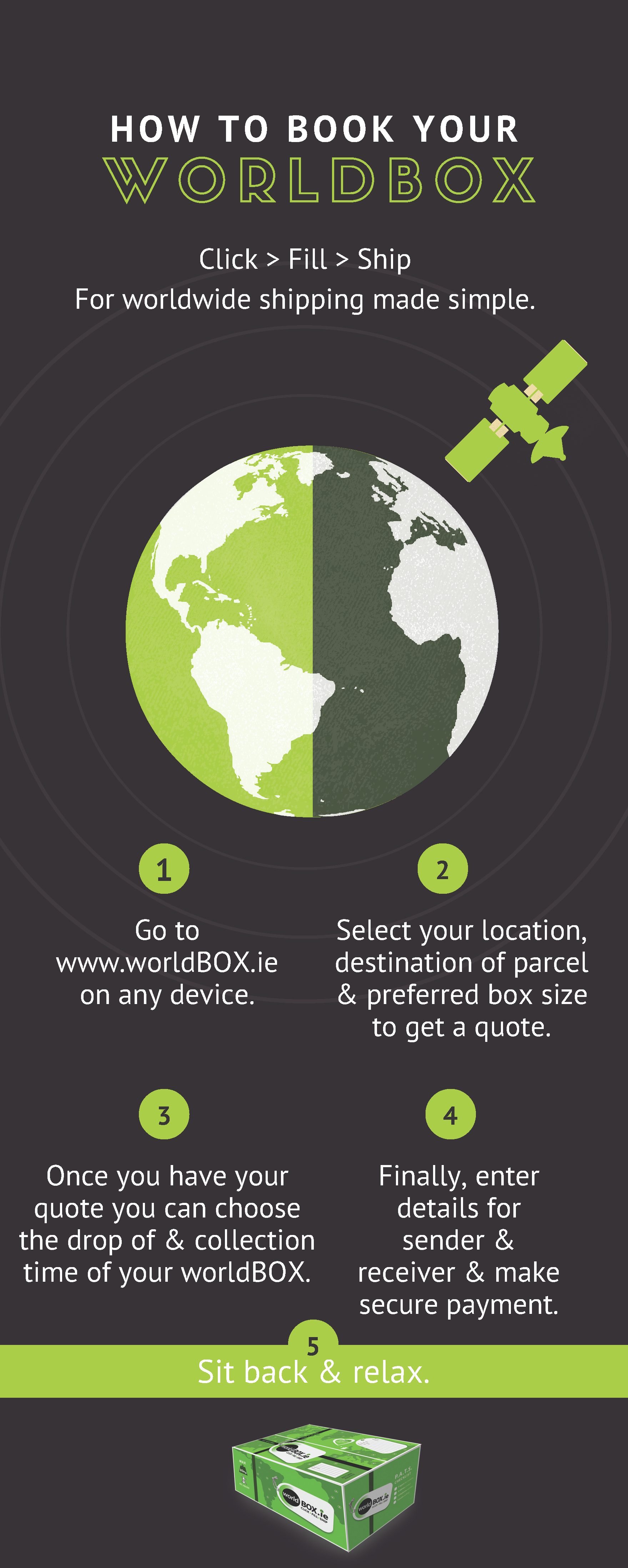 worldBOX infographic